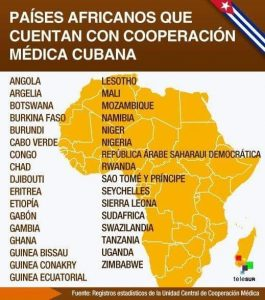 A cooperação médica cubana faz-se praticamente em toda a África por que Cuba, além de sua vocação solidária e internacionalista, consegue-a levar a cabo nas melhores condições para benefício dos países que compõem a cauda dos Índices de Desenvolvimento Humano;